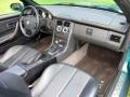 Calypso Green Metallic - SLK 230 Kompressor Roadster Photo No. 4