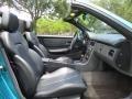 Calypso Green Metallic - SLK 230 Kompressor Roadster Photo No. 8