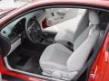 2007 Victory Red Chevrolet Cobalt LS Coupe  photo #7