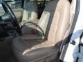 Medium Parchment Beige Interior Photo for 2003 Ford Explorer #38038522