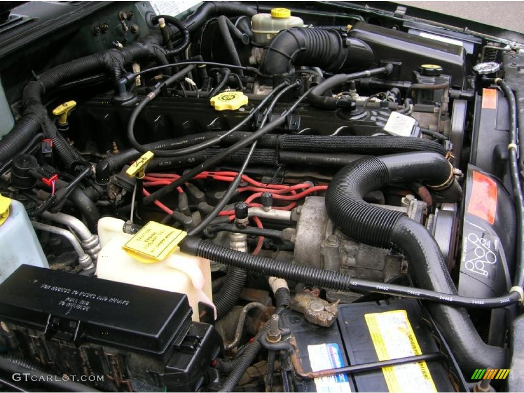 1996 Jeep 4 0 Engine Diagram Another Blog About Wiring Cherokee Inline 6 Get Free Image