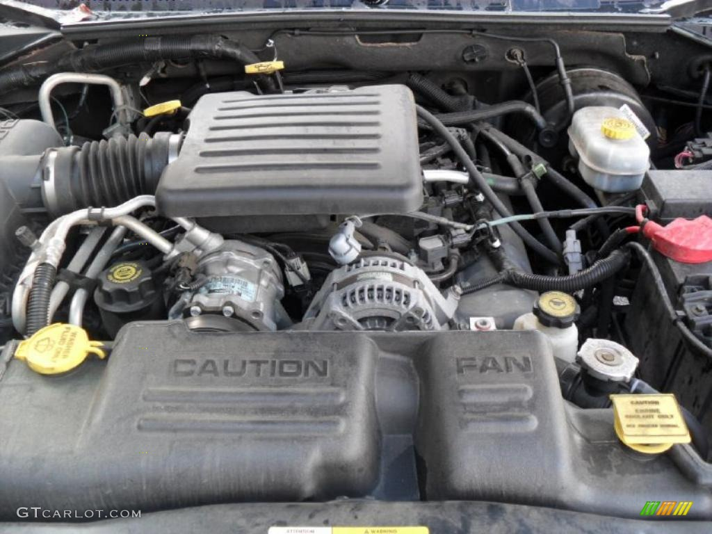 2003 Dodge Durango SLT 4x4 4.7 Liter OHV 16-Valve V8 Engine Photo #38808352