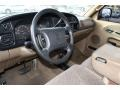 Camel/Tan Dashboard Photo for 1999 Dodge Ram 1500 #38815272
