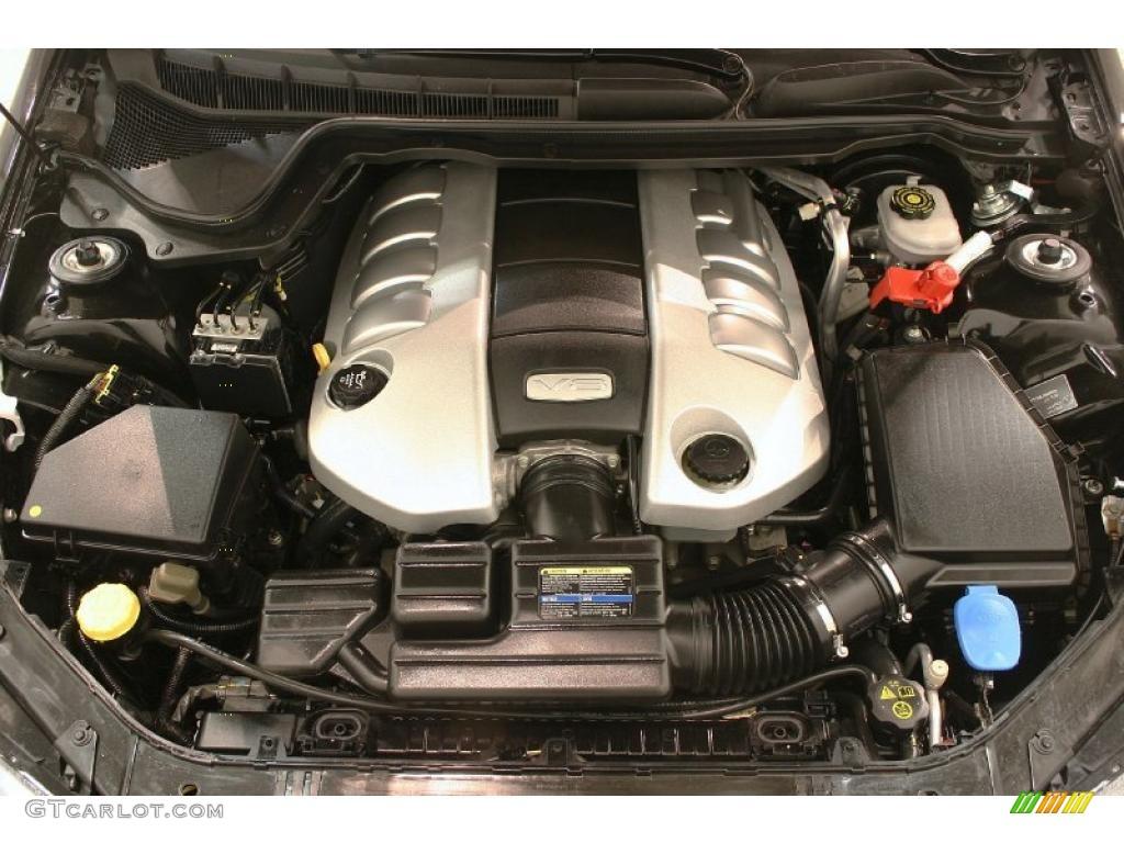 similiar pontiac g8 engine keywords 2008 pontiac g8 gt 6 0 liter ohv 16 valve l76 v8 engine photo