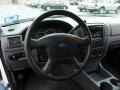 Graphite Steering Wheel Photo for 2002 Ford Explorer #39408661