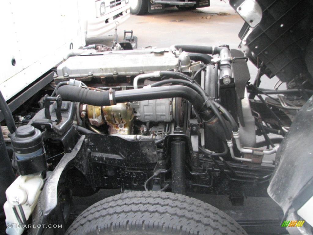 2004 isuzu npr wiring diagram wiring diagram 03 isuzu box truck wiring diagram automotive