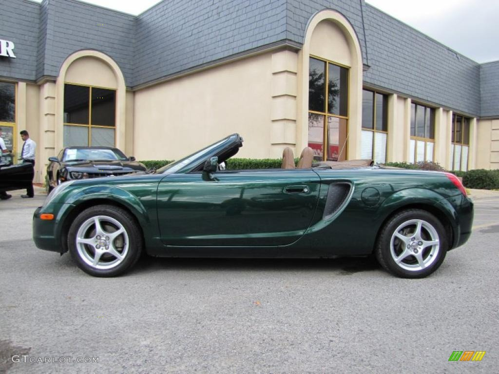 Electric Green Metallic 2001 Toyota MR2 Spyder Roadster Exterior Photo ...
