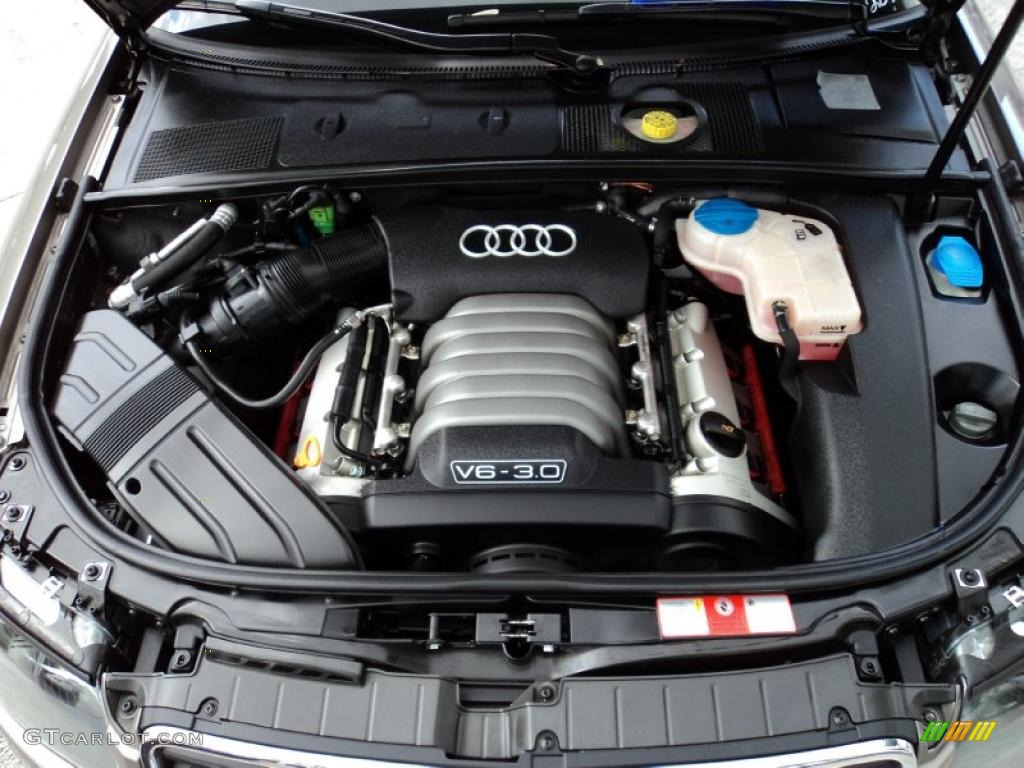 2002 Audi A4 3 0 V6 Engine Diagrams Wiring Diagram For Free