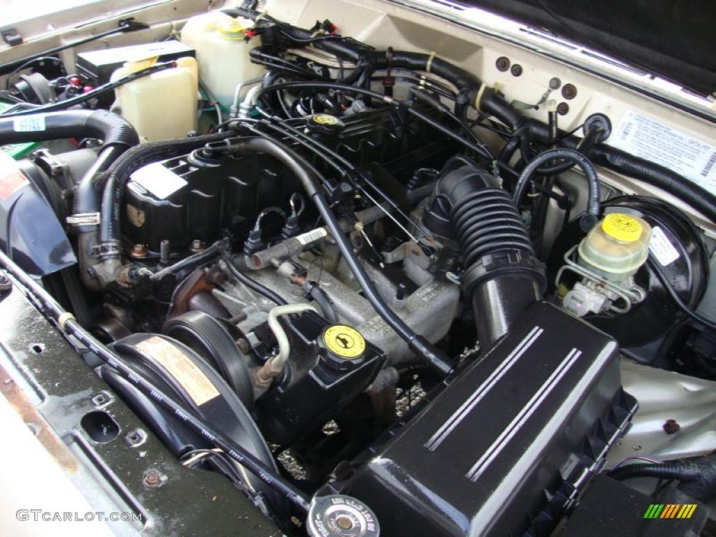 1996 Jeep Cherokee SE 4WD 4.0 Liter HO OHV 12V Inline 6 Cylinder Engine  Photo #