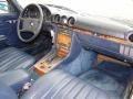 Dashboard of 1984 SL Class 380 SL Roadster