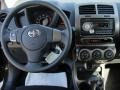 Dashboard of 2011 xD Release Series 3.0