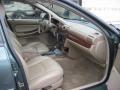 Sandstone Interior Photo for 2002 Chrysler Sebring #47201027