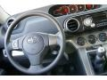 Dashboard of 2011 xB Release Series 8.0
