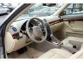 Beige Prime Interior Photo for 2008 Audi A4 #47706508