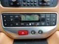 Controls of 2011 GranTurismo S Automatic