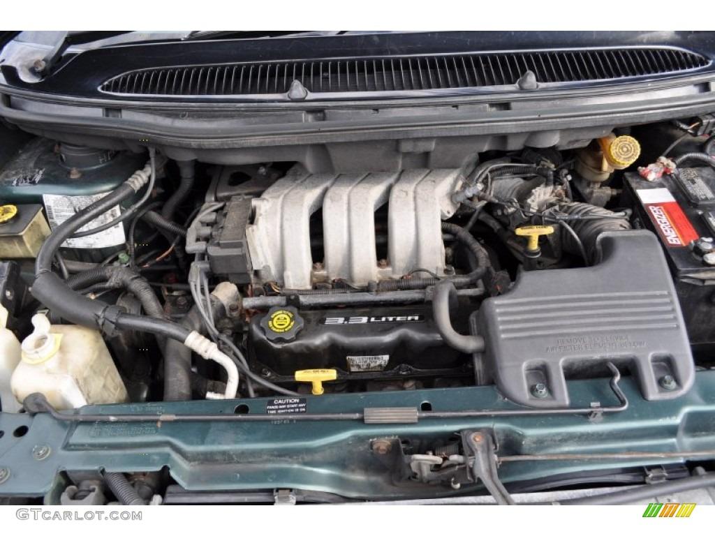 1997 Dodge Caravan Standard Caravan Model Engine Photos | GTCarLot.comGTCarLot.com