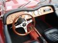 Dashboard of 1976 Gazelle Mercedes-Benz SSK Roadster Replica