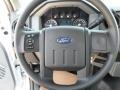 Steel Steering Wheel Photo for 2012 Ford F250 Super Duty #54150102