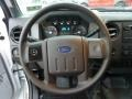 Steel Steering Wheel Photo for 2012 Ford F350 Super Duty #54504920
