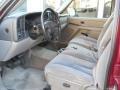 Tan/Neutral 2005 Chevrolet Tahoe Interiors