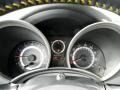 2012 tC Release Series 7.0 Release Series 7.0 Gauges