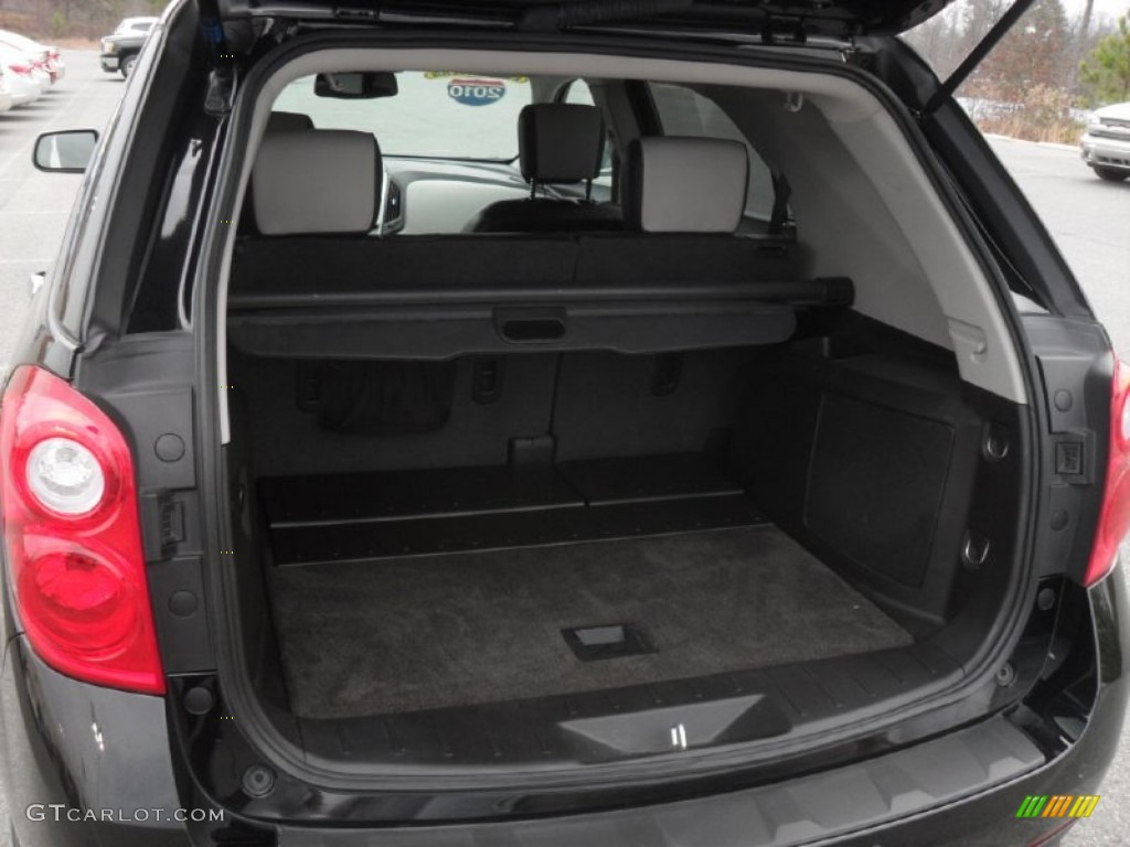 Ford Escape Trunk Space 2017 2018 2019 Ford Price