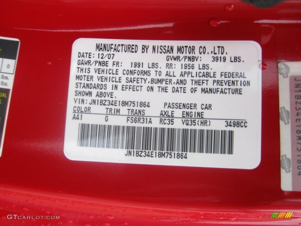 Nissan Paint Code Z