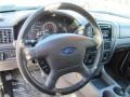 Graphite Steering Wheel Photo for 2002 Ford Explorer #59882852