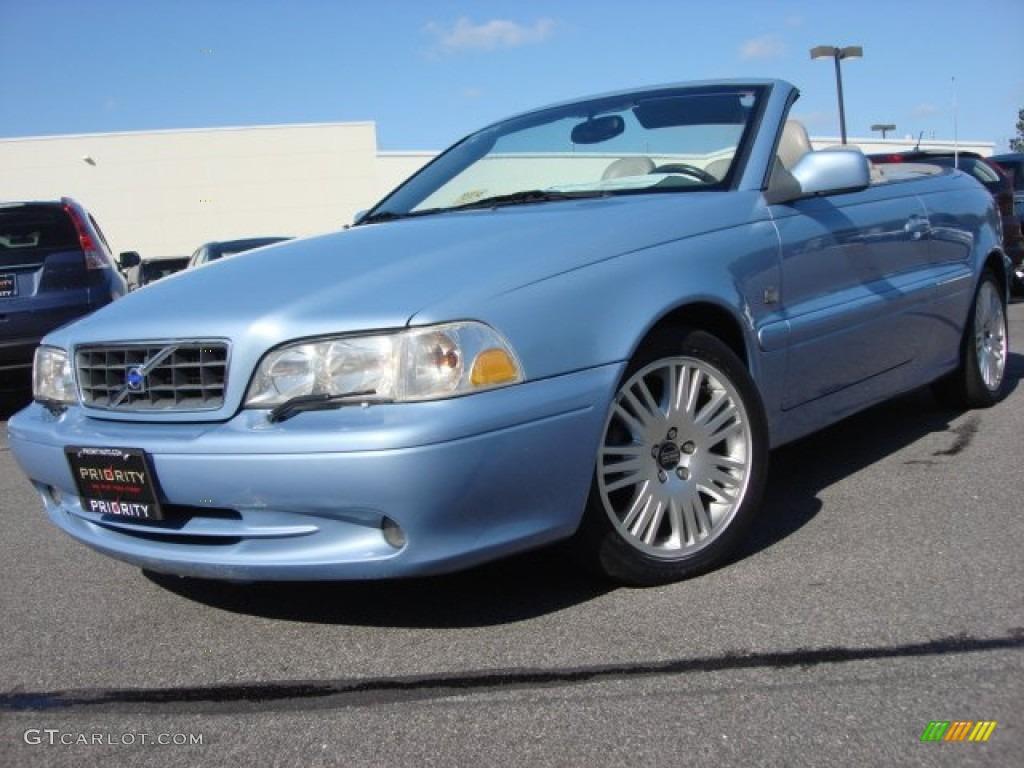 Sky Blue Metallic Car Paint