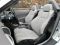 Frost Interior Photo for 2004 Nissan 350Z #61298441