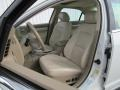 2008 White Suede Lincoln MKZ AWD Sedan  photo #12