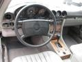 Dashboard of 1989 SL Class 560 SL Roadster