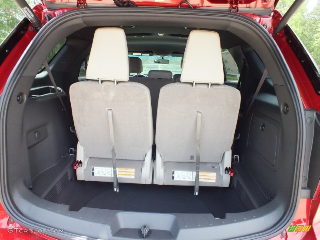 Trunk Of The 2014 Explorer