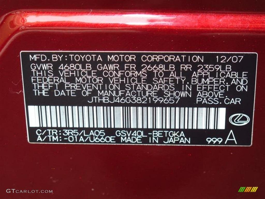 Рубиновый цвет код