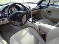 Parchment 2003 Mazda MX-5 Miata Interiors