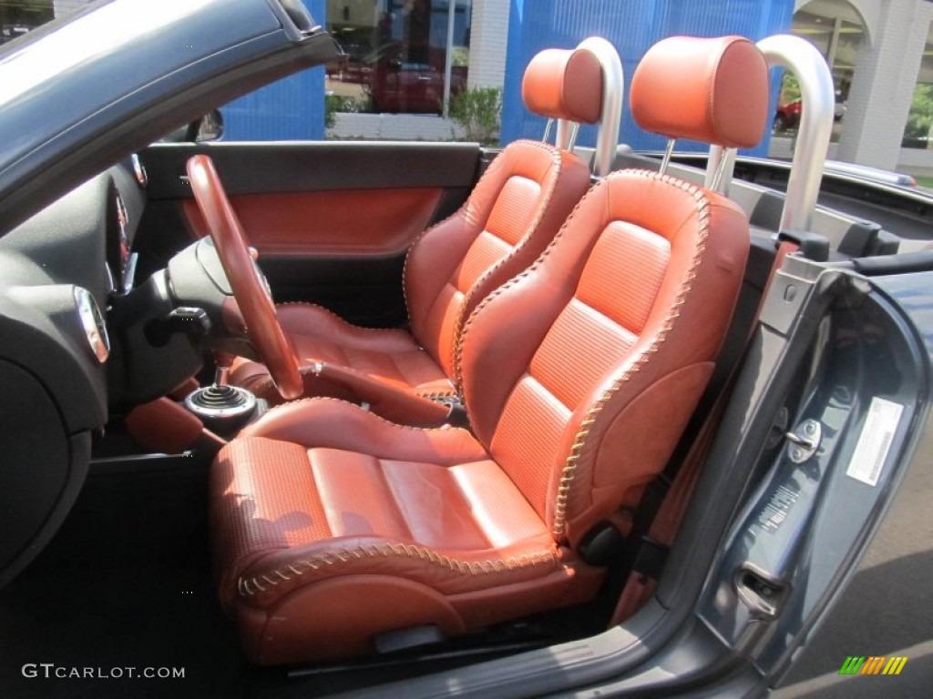 AUDI TT Coupe specs  1998 1999 2000 2001 2002 2003