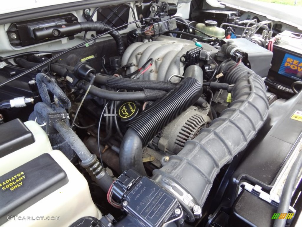 Ford       Ranger       3       0    Engine Specs  impremedia