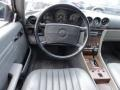 Dashboard of 1988 SL Class 560 SL Roadster