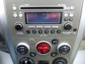 Controls of 2011 Grand Vitara Limited
