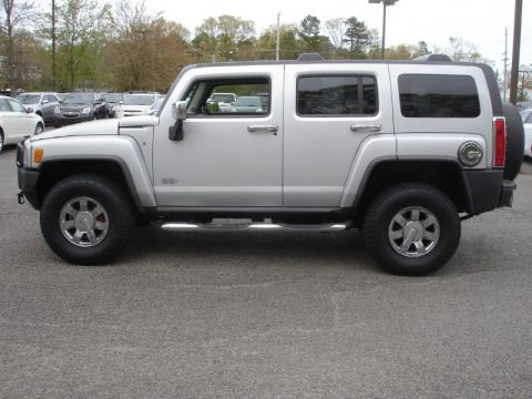 2009 Hummer H3 Championship Series Data, Info and Specs