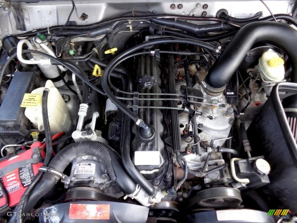 2001 jeep cherokee sport 4x4 4 0 litre ohv 12 valve inline 6 cylinder engine photo 88626991. Black Bedroom Furniture Sets. Home Design Ideas