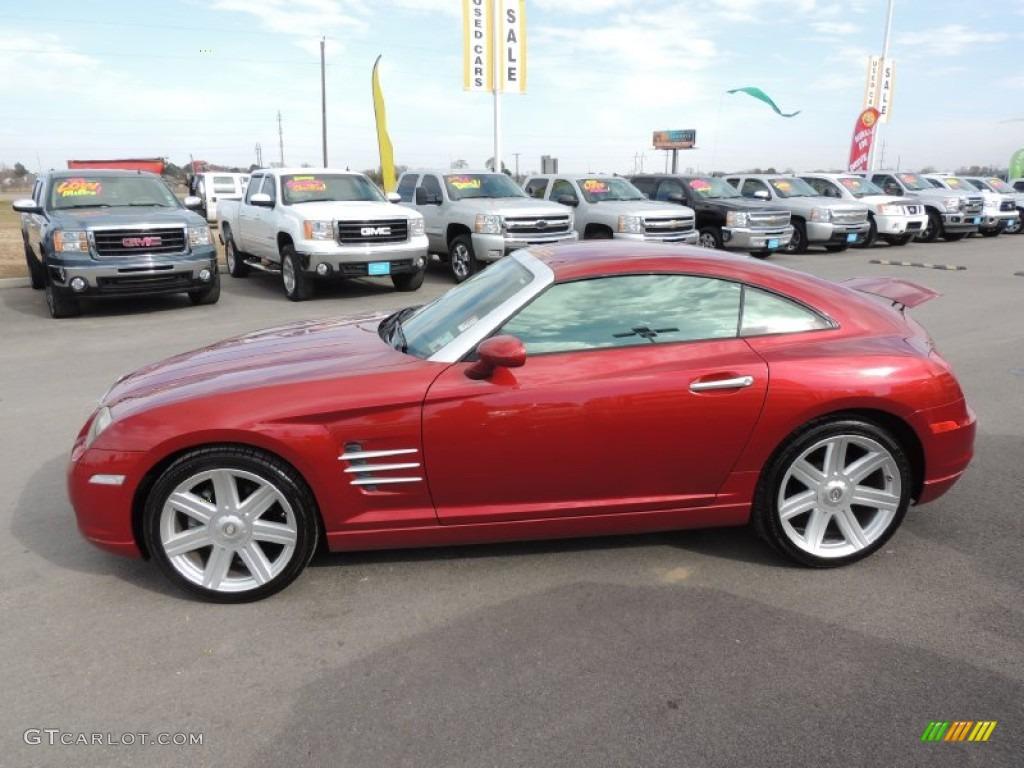 Chrysler Blaze Red Paint