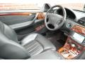 2004 CL 55 AMG Charcoal Interior