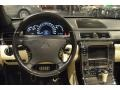 Dashboard of 2008 57 S